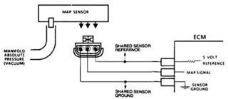 map sensor diagram